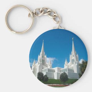 De Tempel Keychain van San Diego Californië LDS Sleutelhanger