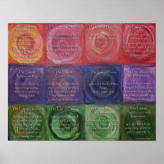 De twaalf Wetten van Karma Poster