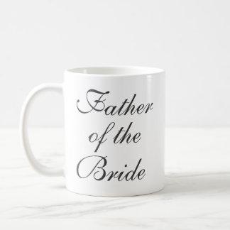 De vader van de Bruid bewaart de Mok van de Douane