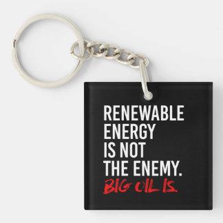 De VERNIEUWBARE ENERGIE IS NIET de VIJAND - - Sleutelhanger