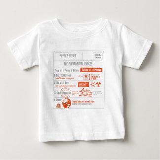 De vier Fundamentele Reeksen van de Fysica van Baby T Shirts