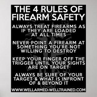 De vier Regels van de Veiligheid van het Vuurwapen Poster
