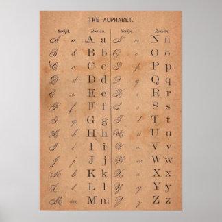 De vintage Victoriaans kalligrafie van Poster