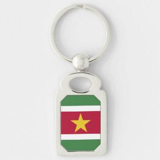 De Vlag van de Suriname Sleutelhanger