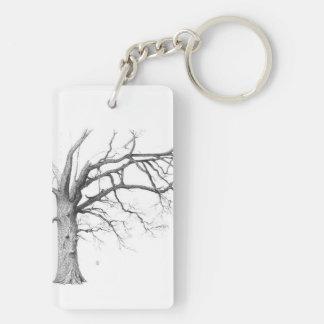 De Zeer belangrijke ketting van de boom met spreuk Sleutelhanger