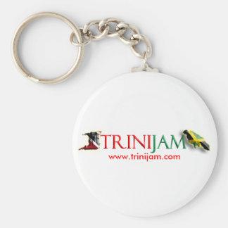 De Zeer belangrijke Ketting van Trinijam Sleutelhanger