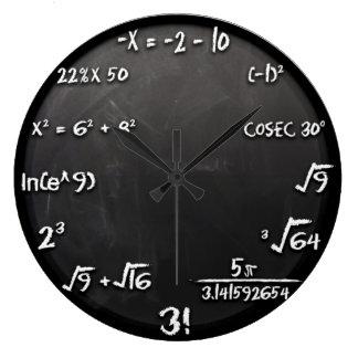 (De Zwarte) Klok van de Vergelijking van wiskunde