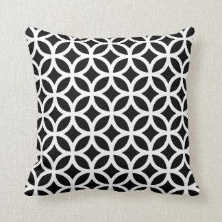 Decoratieve Zwart-witte Geometrisch Sierkussen