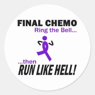 Definitieve Chemo loopt zeer - Violet Lint Ronde Sticker
