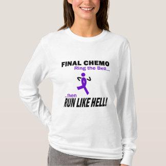 Definitieve Chemo loopt zeer - Violet Lint T Shirt