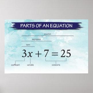 Delen van een Vergelijking Poster