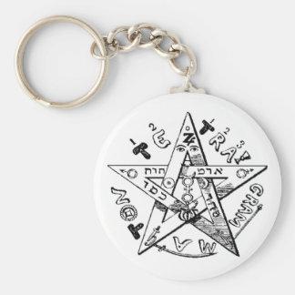 Demonische Pentagram Sleutelhanger