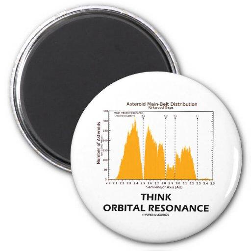 Denk Orbitale Resonantie (Astronomie) Koelkast Magneet