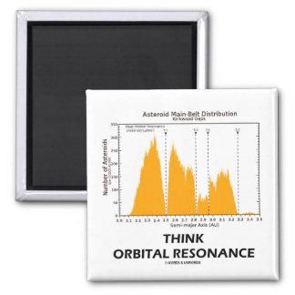 Denk Orbitale Resonantie (Astronomie) Vierkante Magneet