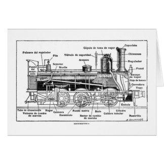 Diagram van de Motor van de Stoom Briefkaarten 0