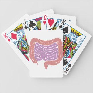 Diagram van het SpijsverteringsSysteem van de Darm Poker Kaarten