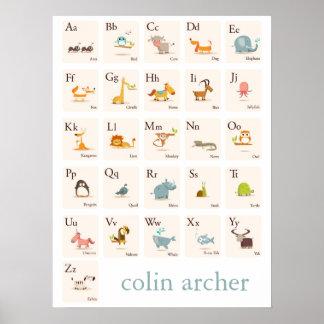 Druk van het Kinderdagverblijf van ABC de Poster