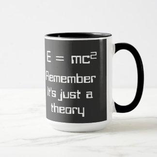 E=mc ². De relativiteitstheorie van Einstein op Mok