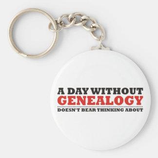 Een dag zonder Genealogie Sleutel Hangers