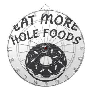 Eet Meer Voedsel van het Gat Dartbord