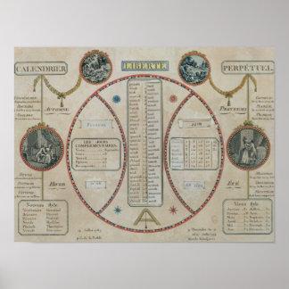 Eeuwige Republikeinse Kalender, Juni 1801 Poster