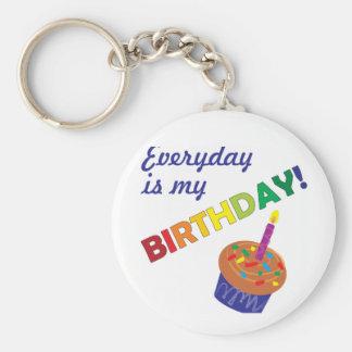 Elke dag is mijn Verjaardag! Sleutelhanger