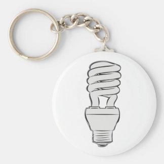 Energie - besparingsLicht Sleutelhanger