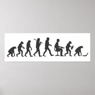 Evolutie van Laptop van het Man Poster