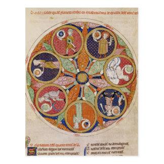 F.56r Lijst van Planeten Briefkaart