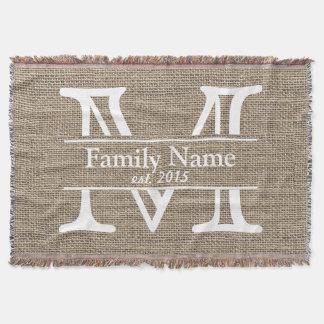 Familienaam van de Jute van het monogram de Deken