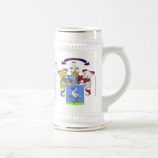 Feher, de Oorsprong, Betekenis en de Stenen bierkr Koffie Bekers