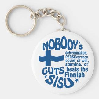 Finse zeer belangrijke ketting SISU Sleutelhanger