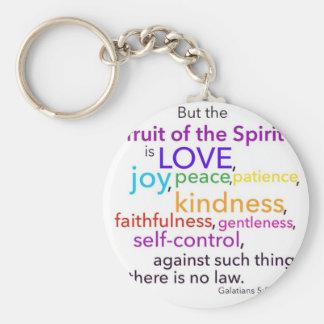 Fruit van de Geest Sleutelhanger