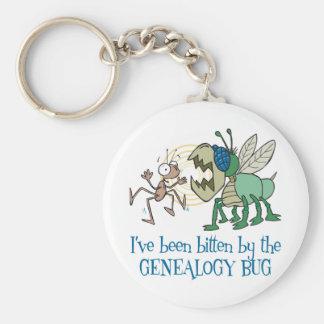 Gebeten door het Insect van de Genealogie Sleutel Hanger