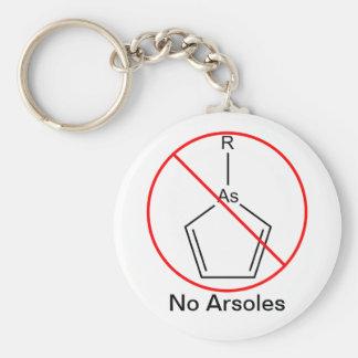 Geen Arsoles! Sleutelhanger