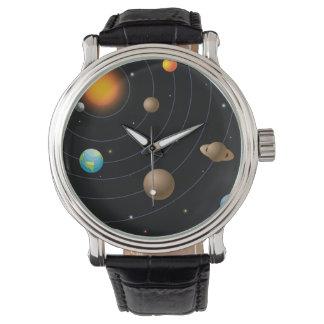 Geïllustreerd Zonnestelsel Horloges