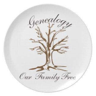Genealogie Diner Bord
