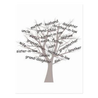 Genealogie Wens Kaarten