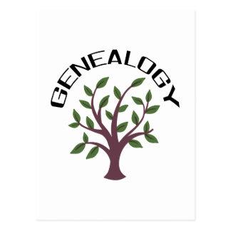 Genealogie Wenskaarten