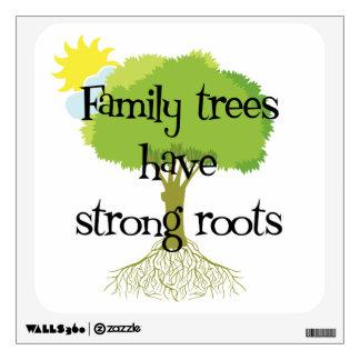 Genealogie - de Stambomen hebben Sterke Wortels