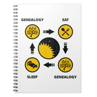 Genealogie. Eet. Genealogie. Slaap Notitie Boek