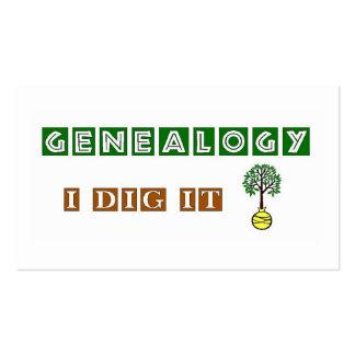 GENEALOGIE graaf ik het Visitekaartjes