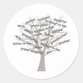 Genealogie Ronde Sticker