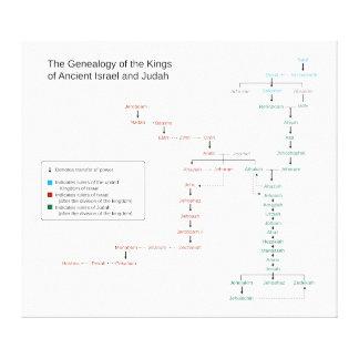 Genealogie van de Koningen van Israël en Judah Canvas Afdrukken