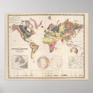 Geologische structuur van wereldbol poster