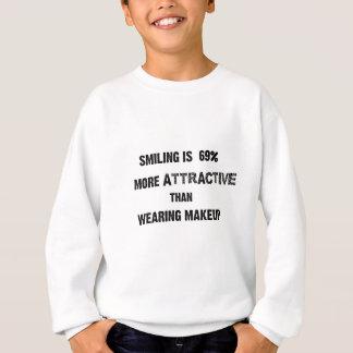glimlachen is 69% aantrekkelijker dan dragend trui