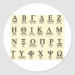 Griekse alfabetgiften stickers