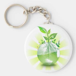 Groene Aarde Sleutelhanger