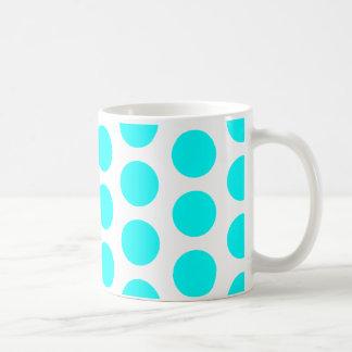Groot Stip Aqua Koffiemok