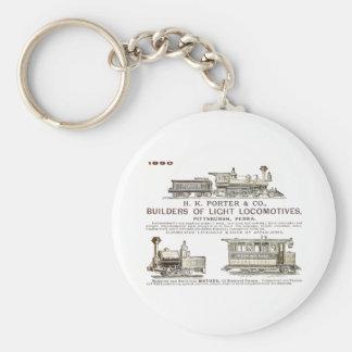 H K de Locomotieven van de Spoorweg van de Portier Sleutelhanger